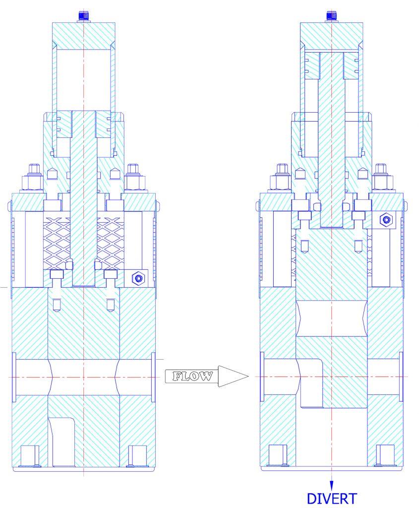 Polymer Extrusion Diverter Valve (DIV)